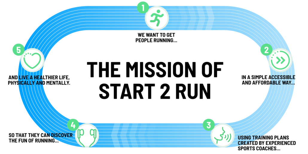The mission of Start 2 Run